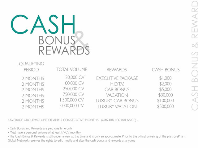 CASH BONUS AND REWARDS