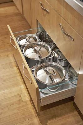 ميكانيزم لمطبخ اكثر ترتيب واناقة