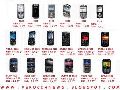 Harga Blackberry Terbaru | Harga Bekas BB HP