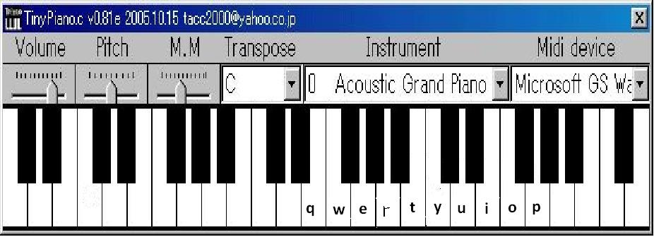 Piano u00bb Piano Tabs For Tum Hi Ho - Music Sheets, Tablature, Chords and Lyrics