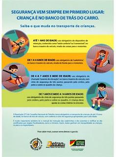 Férias com segurança - viajando com crianças