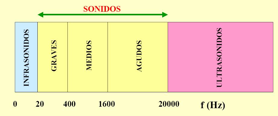 espectro_sonoro.png
