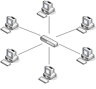 Load Distribution Diagram further A Ring Diagram together with work Topology Types together with Topologies additionally Topology Types Of Topology Define. on star toplogy