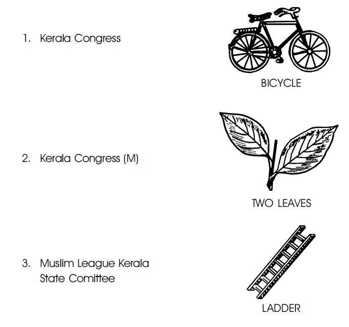 Kerala Election 2011 State Parties And Their Symbols