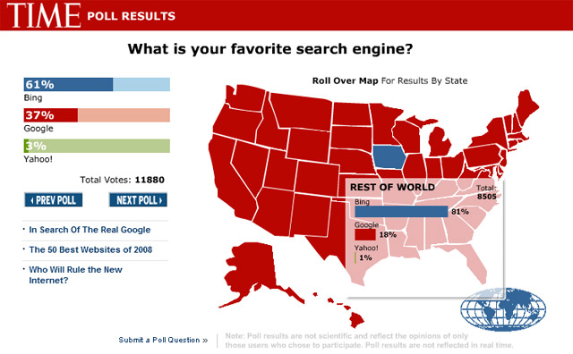 Time Magazine Poll Search Engines