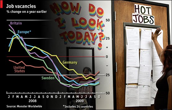 Job Vacancy Chart