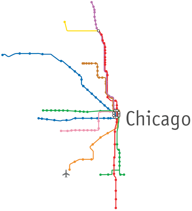 Chicago Subway System