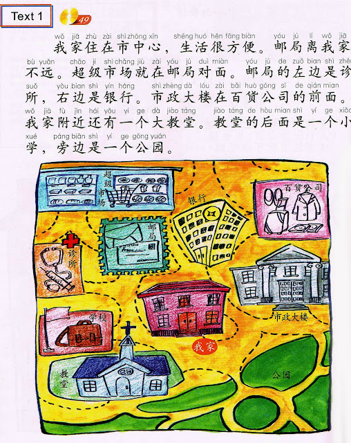 丁老師中文教室 紐約雙文高中 write an essay to describe your  see the slide below and write an essay to describe your neighborhood you need to add activity around your neighborhood and use the grammar point 虽然 但是。
