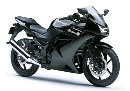 Kawasaki Ninja 250r Pictures