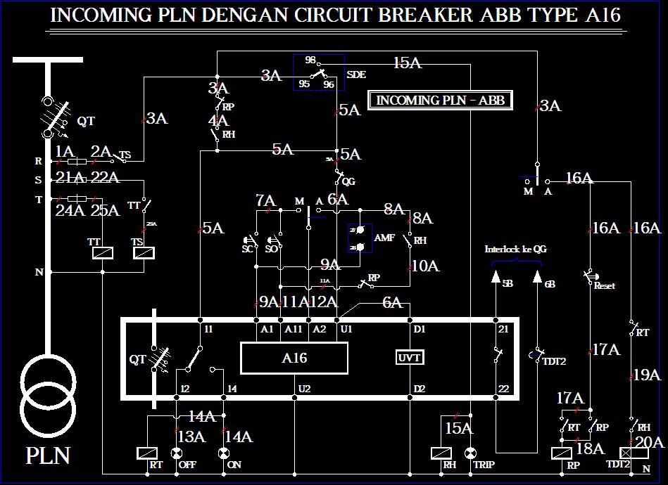 Panel Amf  U0026 Ats  Incoming Pln Dengan Circuit Breaker Abb