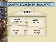 OS QUATRO PILARES DA EDUCAO