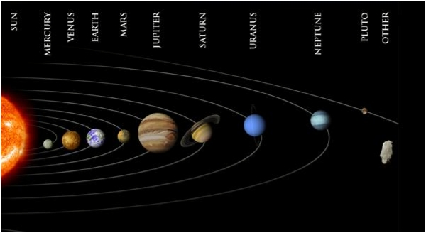 simple label the solar system - photo #25