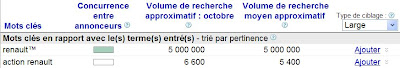 Protection des marques dans Google AdWords