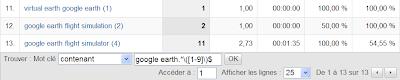 Afficher la position des mots-clés dans Google Analytics