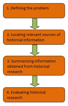 qualitative analysis historical and critical essays