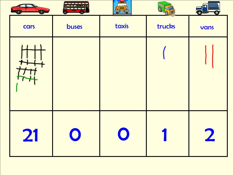 [vehicle+tally_1.jpeg]