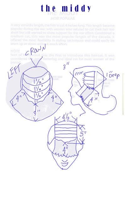 salon fundamentals cosmetology study guide answer key