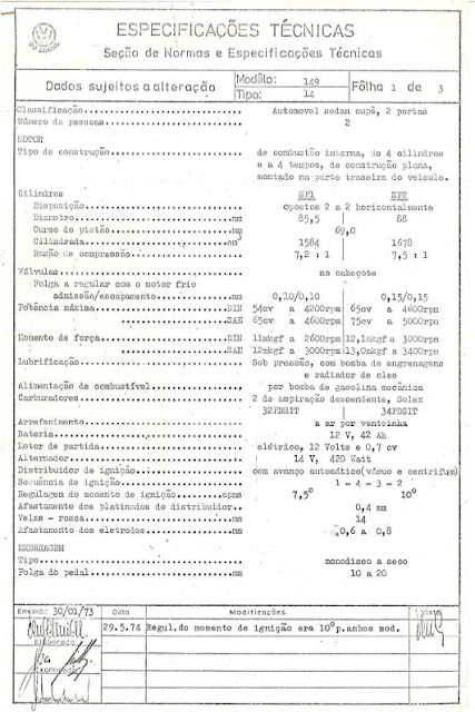 Especificações técnicas dos modelos Volkswagen SP1 e SP2