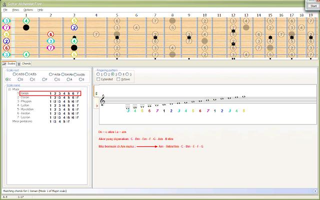 Cara Memainkan Melodi Pada Gitar | Bagi Bagi Pengetahuan