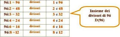 Matematicamedie il massimo comune divisore la sua scoperta for Divisori di 77