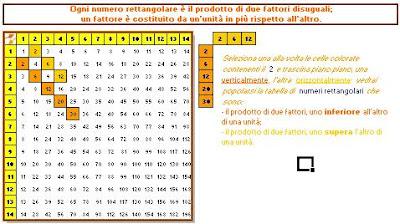 Matematicamedie i numeri rettangolari - Tavola dei fattori primi ...