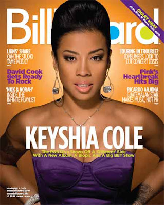 Keyshia Cole covers