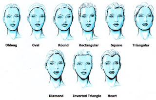 Health & Fashion Today: Face shape and hair cut or hair style that ...