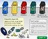 Seleção do lixo
