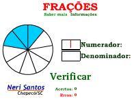 Frações - Numerador e Denominador