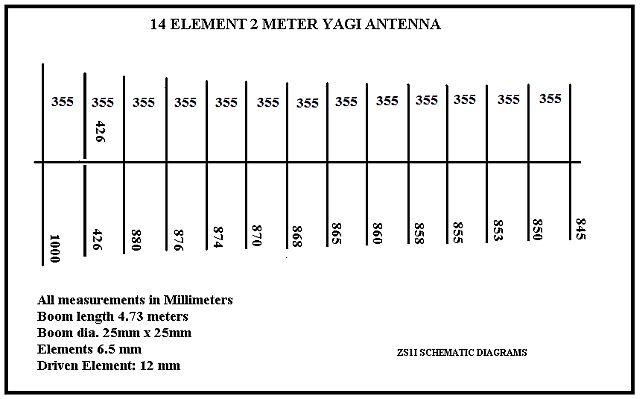 Bikin Antena 14 Element 2 Meter Yagi