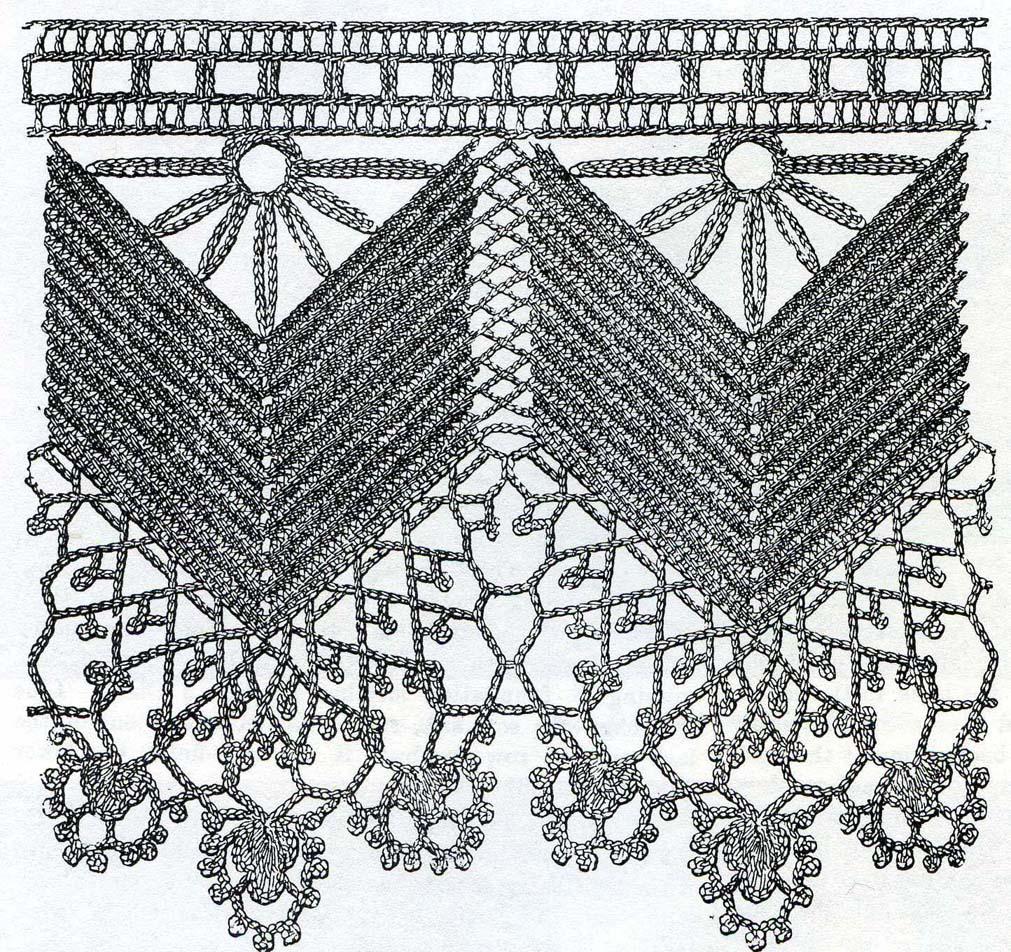 Crochet Lace Patterns Picsbud