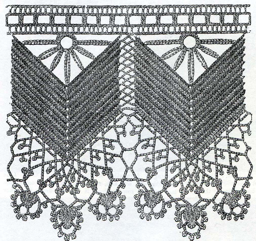 Illustration: Crochet lace pattern, 19th century.