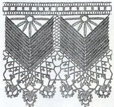 Crochet Doilies - Vintage Doily Crochet Patterns - Irish