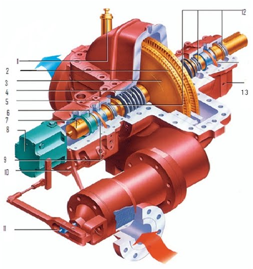 Parts - Single-stage Steam Turbine e-Store - Dresser-Rand