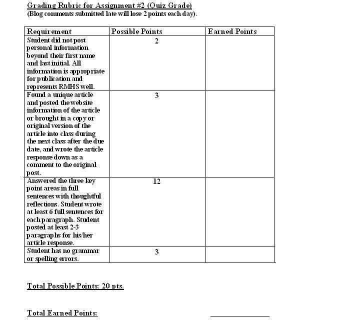 economics assignment grading rubric Economics writing example rubric learning outcome: students will be able to apply economic theory and empirical data to analyze policy issues.