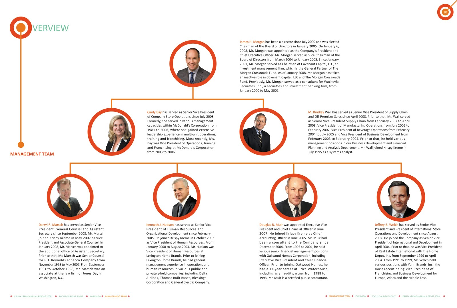 krispy kreme annual report