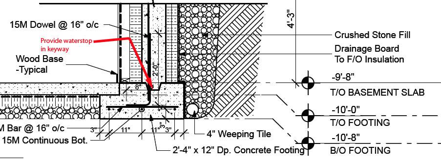 Metal Building Construction Notch For Door In Concreate