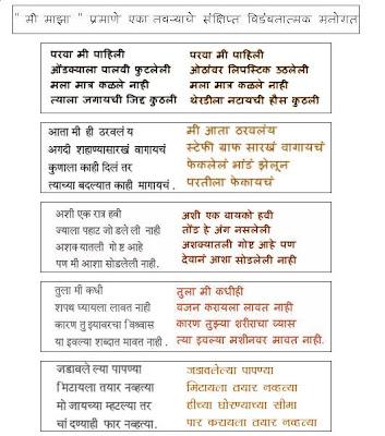 frothniticga: birthday quotes marathi
