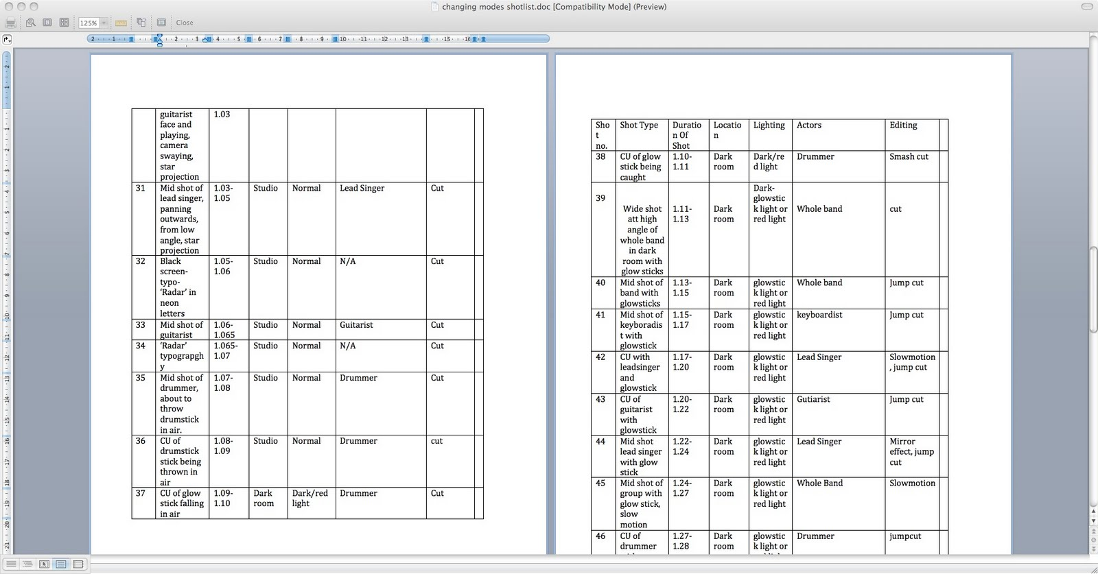 Here Is The Shotlist Created By Rebecca Using Mircosoft Word