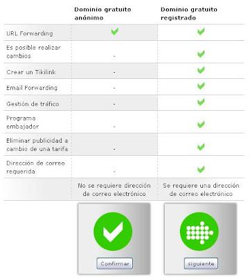 Dominio gratis con tu blog .tk