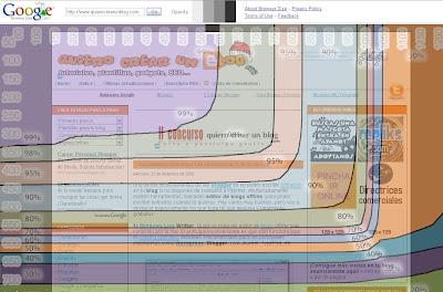 Browsersize-googlelabs