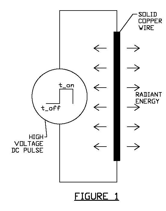 FREE-ENERGY-WORLD: TPU - Tesla Based Operation