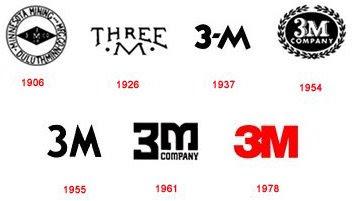 Mundo Das Marcas: 3M