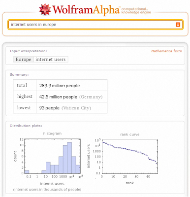 search for internet users in europe in WolframAlpha.com