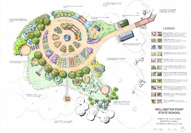 Garden design ideas garden design chosen impact health roses for Garden design 1 2 acre