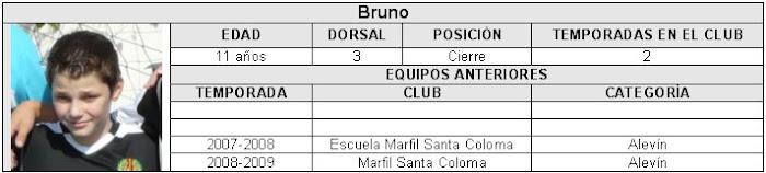La plantilla: Bruno