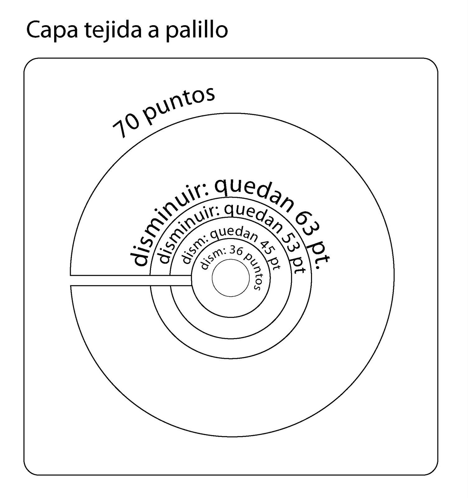 Capa Tejida a palillo. PATRÓN!   Tejedorita
