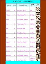 2010 BOM Schedule
