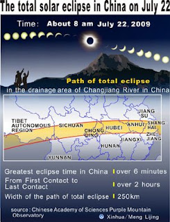 Solar Eclipse In China