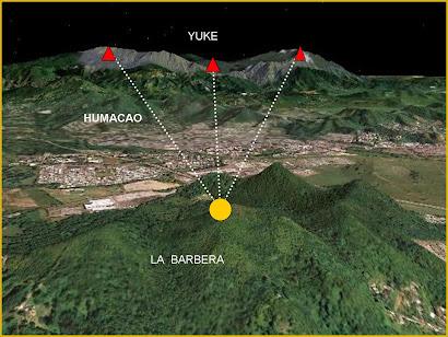 Monte  La  Barbera